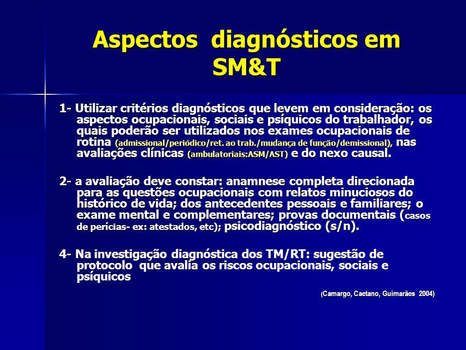 Aspectos diagnósticos em SM&T