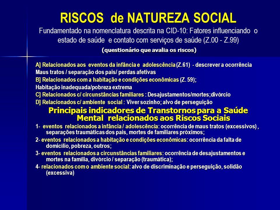 RISCOS de NATUREZA SOCIAL Fundamentado na nomenclatura descrita na CID-10: Fatores influenciando o estado de saúde e contato com serviços de saúde (Z.00 - Z.99) (questionário que avalia os riscos)