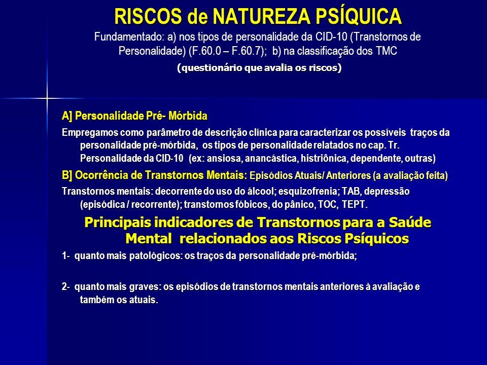 RISCOS de NATUREZA PSÍQUICA Fundamentado: a) nos tipos de personalidade da CID-10 (Transtornos de Personalidade) (F.60.0 – F.60.7); b) na classificação dos TMC (questionário que avalia os riscos)