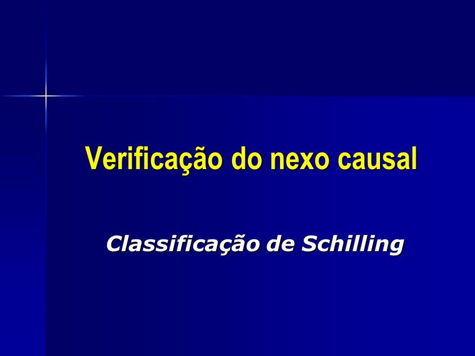 Verificação do nexo causal Classificação de Schilling