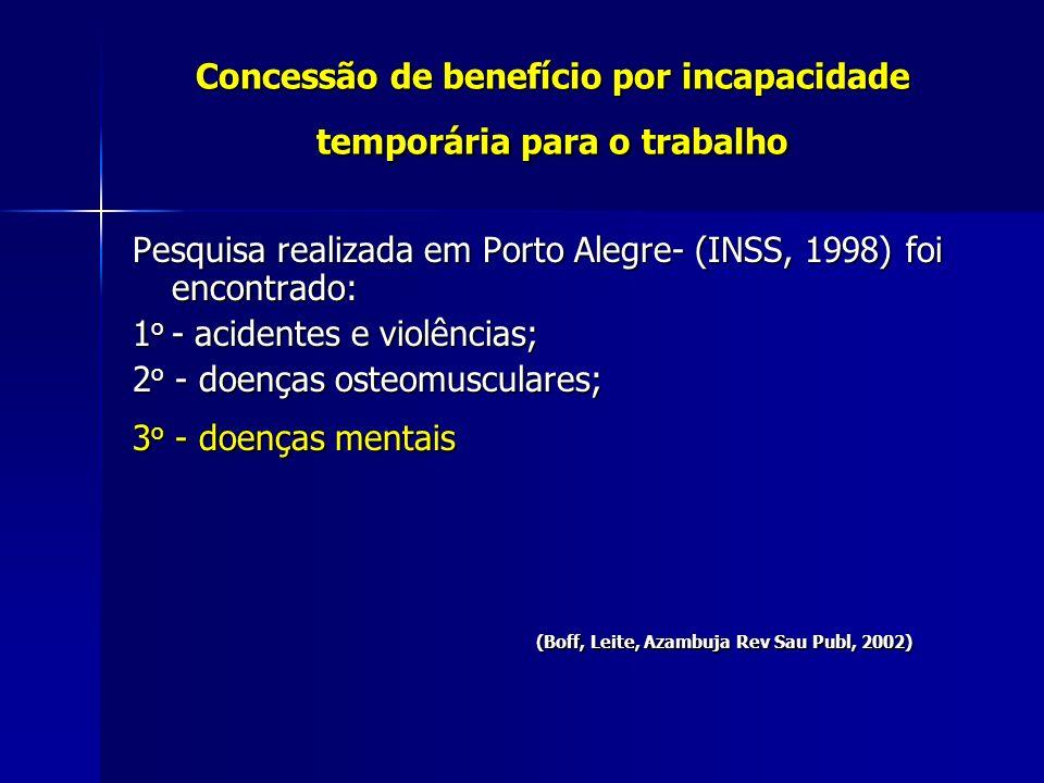 Concessão de benefício por incapacidade temporária para o trabalho