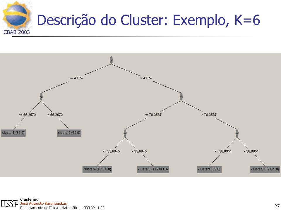 Descrição do Cluster: Exemplo, K=6