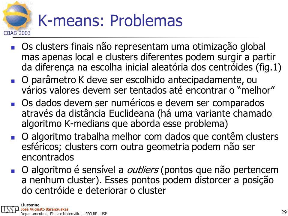 K-means: Problemas