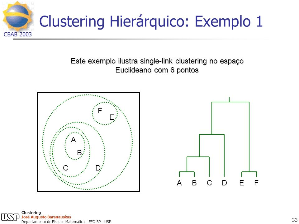 Clustering Hierárquico: Exemplo 1