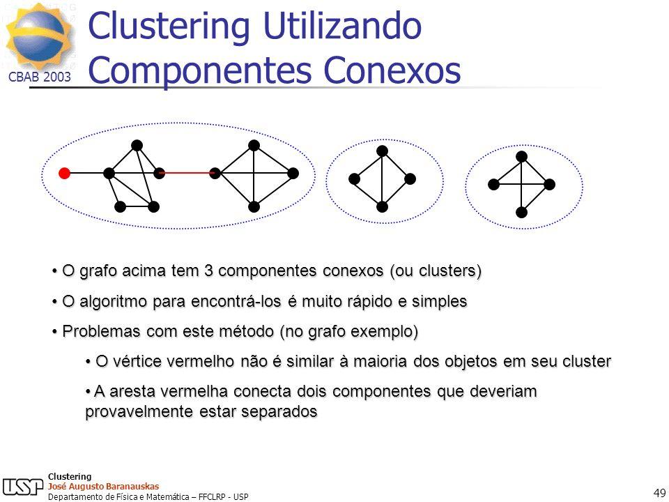Clustering Utilizando Componentes Conexos