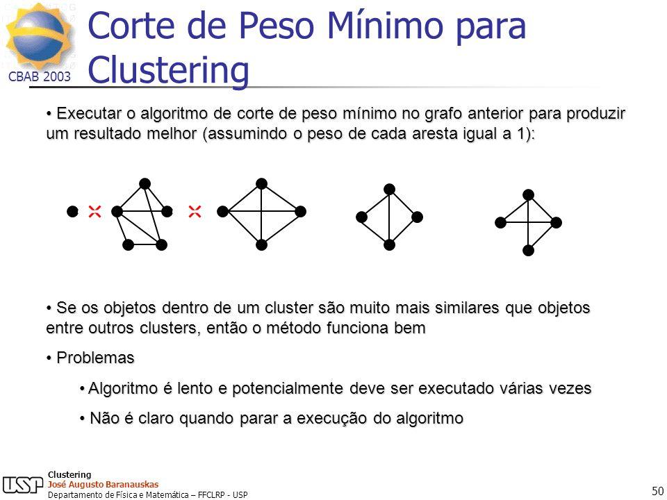 Corte de Peso Mínimo para Clustering