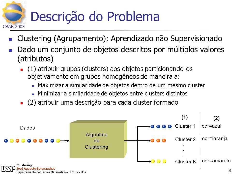 Descrição do Problema Clustering (Agrupamento): Aprendizado não Supervisionado.