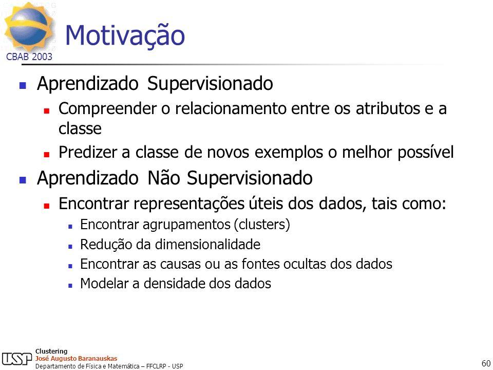 Motivação Aprendizado Supervisionado Aprendizado Não Supervisionado