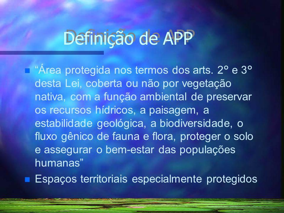 Definição de APP