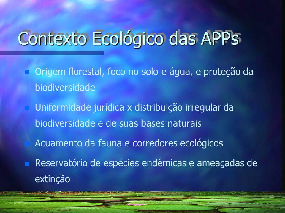 Contexto Ecológico das APPs