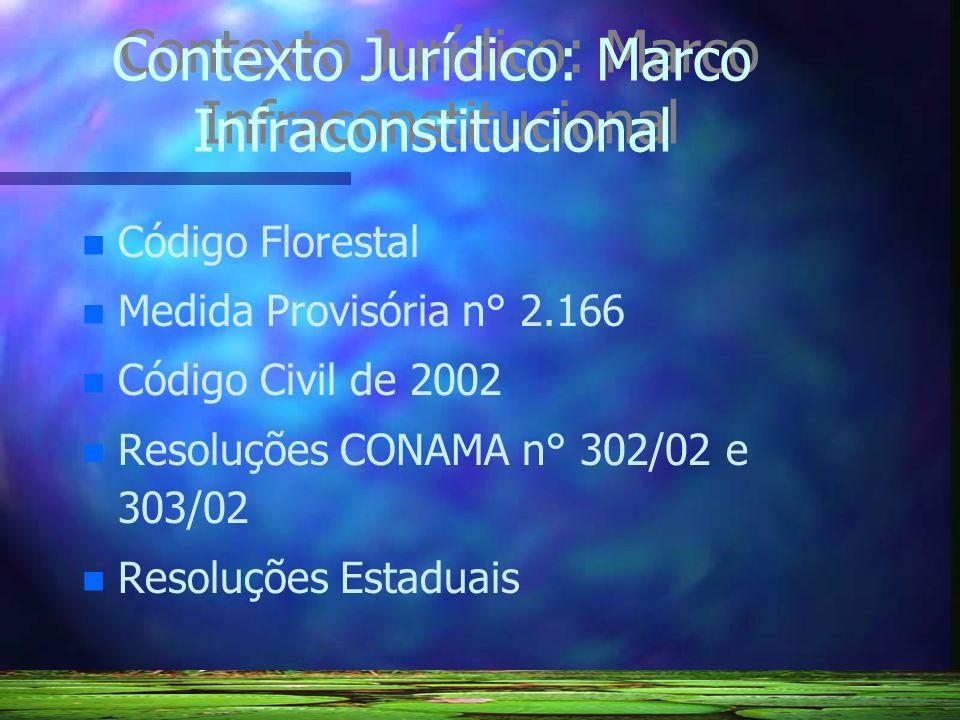 Contexto Jurídico: Marco Infraconstitucional