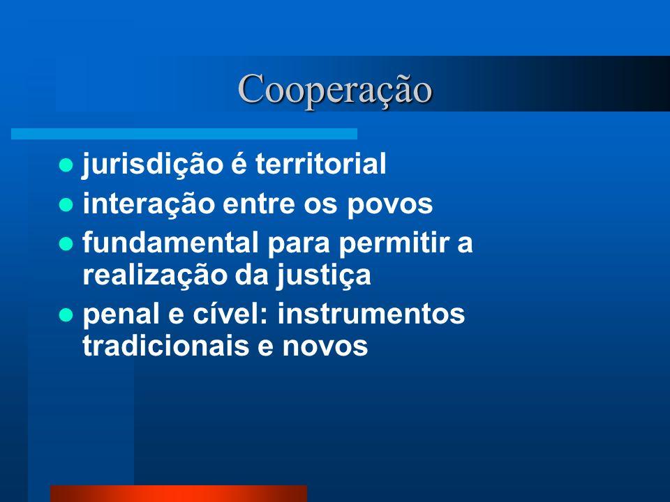 Cooperação jurisdição é territorial interação entre os povos