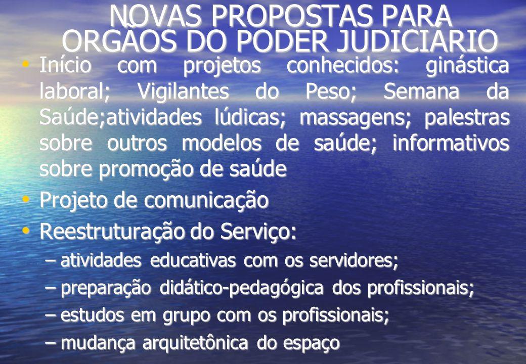 NOVAS PROPOSTAS PARA ORGÃOS DO PODER JUDICIÁRIO