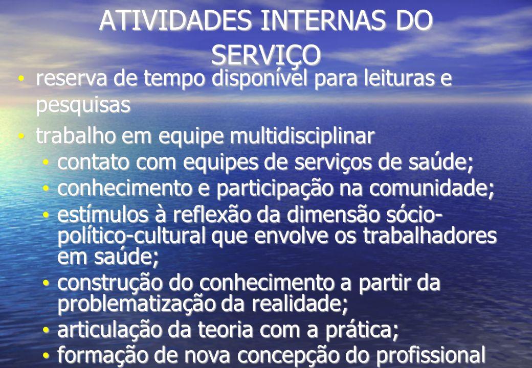 ATIVIDADES INTERNAS DO SERVIÇO