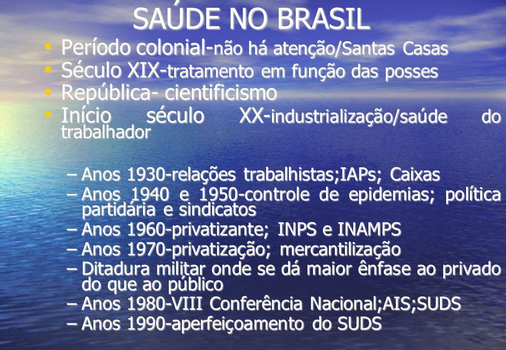 SAÚDE NO BRASIL Período colonial-não há atenção/Santas Casas