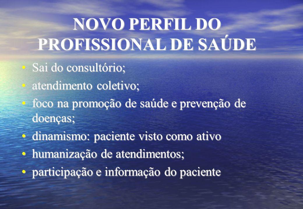 NOVO PERFIL DO PROFISSIONAL DE SAÚDE