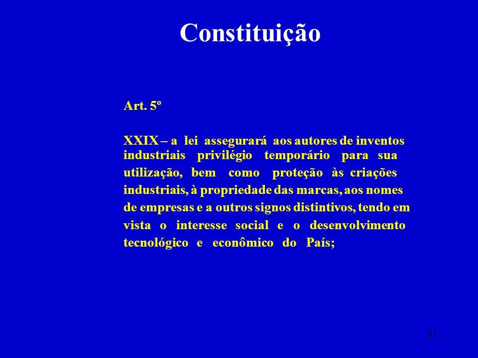 ConstituiçãoArt. 5º. XXIX – a lei assegurará aos autores de inventos industriais privilégio temporário para sua.