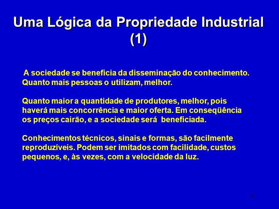 Uma Lógica da Propriedade Industrial (1)