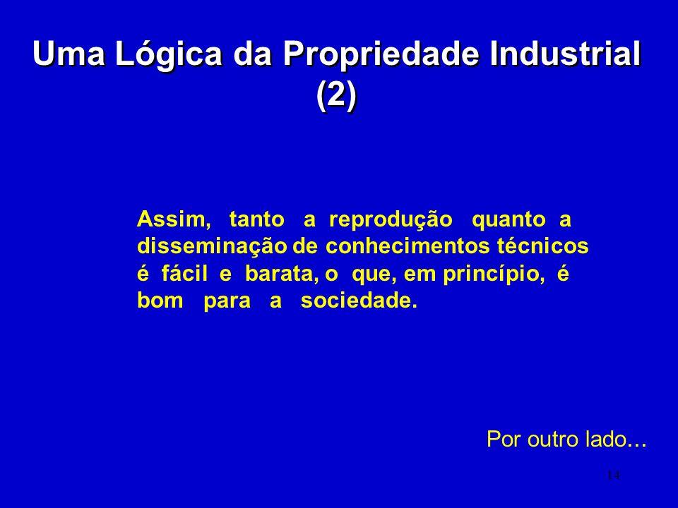 Uma Lógica da Propriedade Industrial (2)