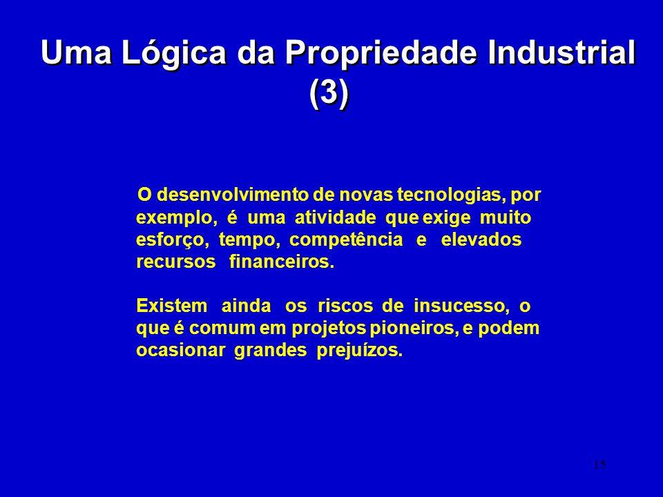 Uma Lógica da Propriedade Industrial (3)