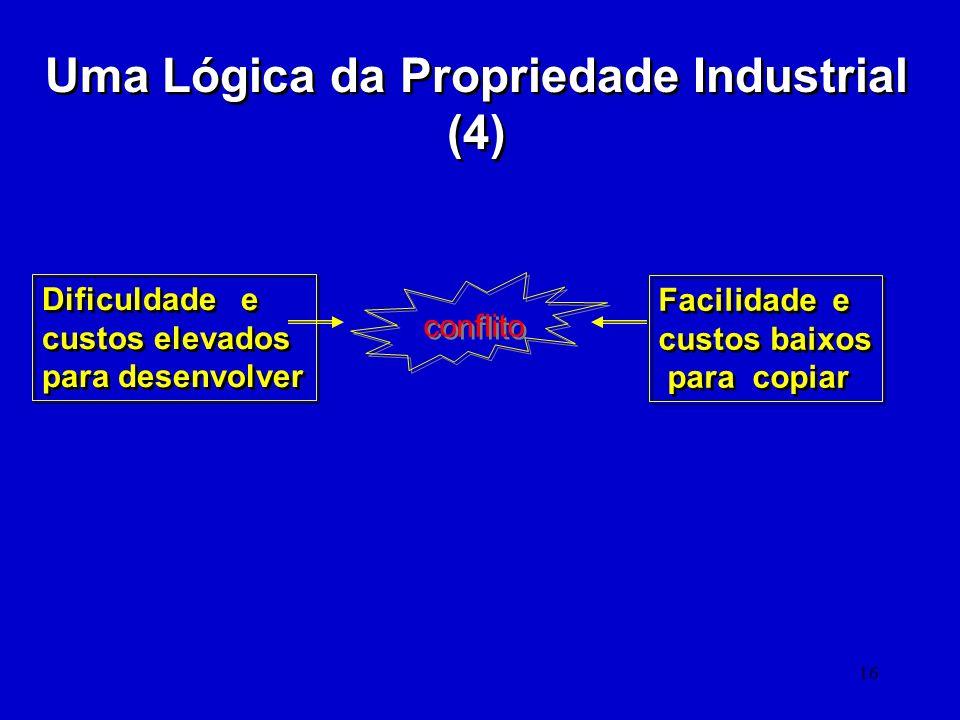 Uma Lógica da Propriedade Industrial (4)
