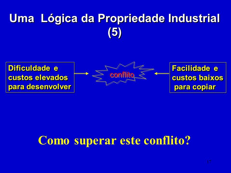 Uma Lógica da Propriedade Industrial (5) Como superar este conflito