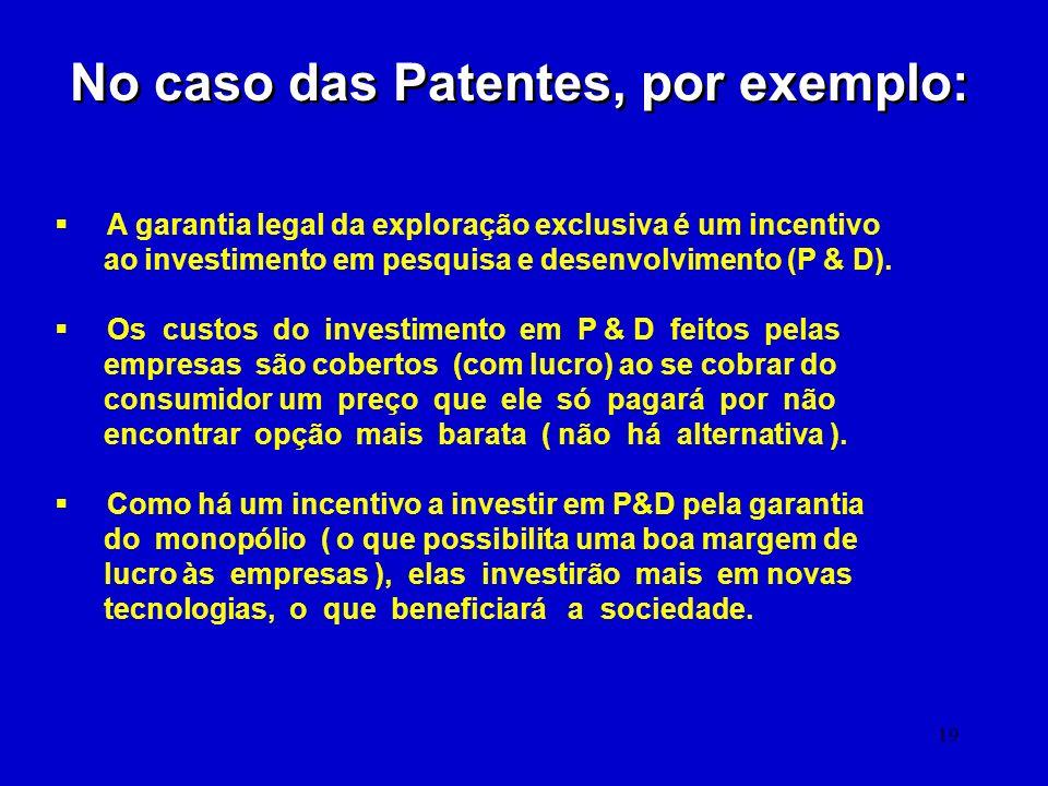 No caso das Patentes, por exemplo: