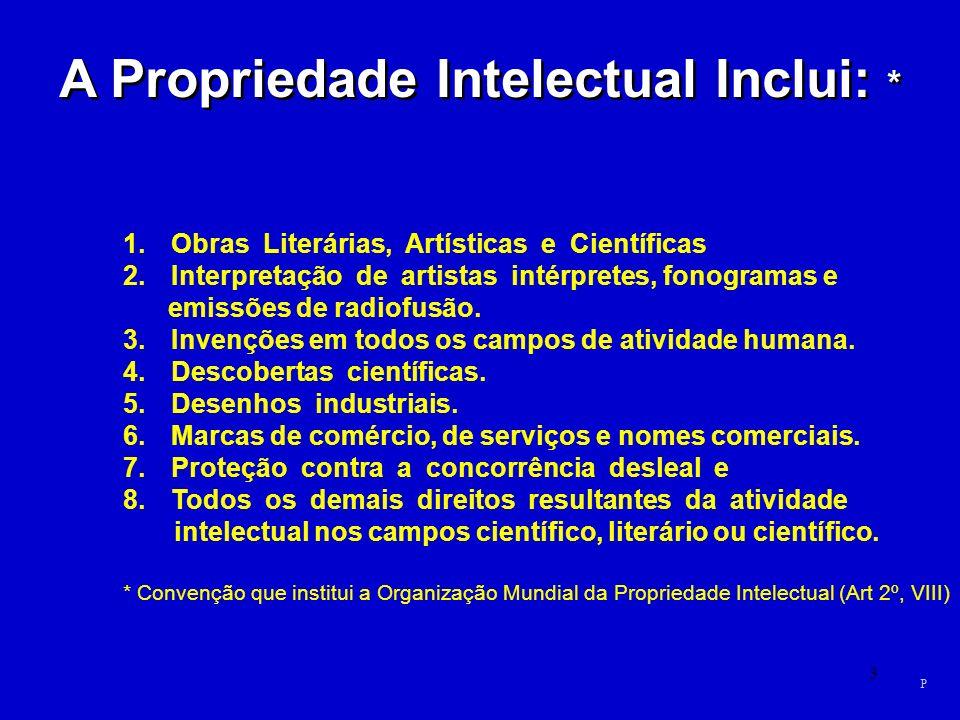 A Propriedade Intelectual Inclui: *