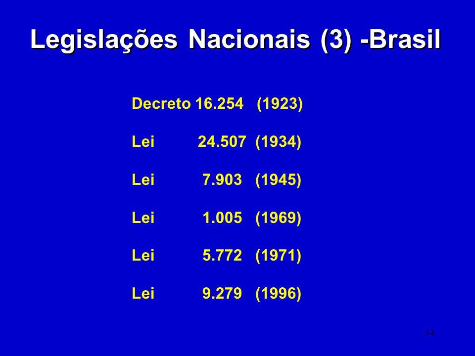 Legislações Nacionais (3) -Brasil