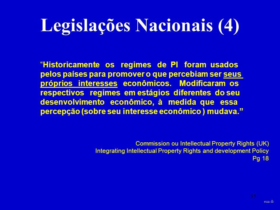 Legislações Nacionais (4)