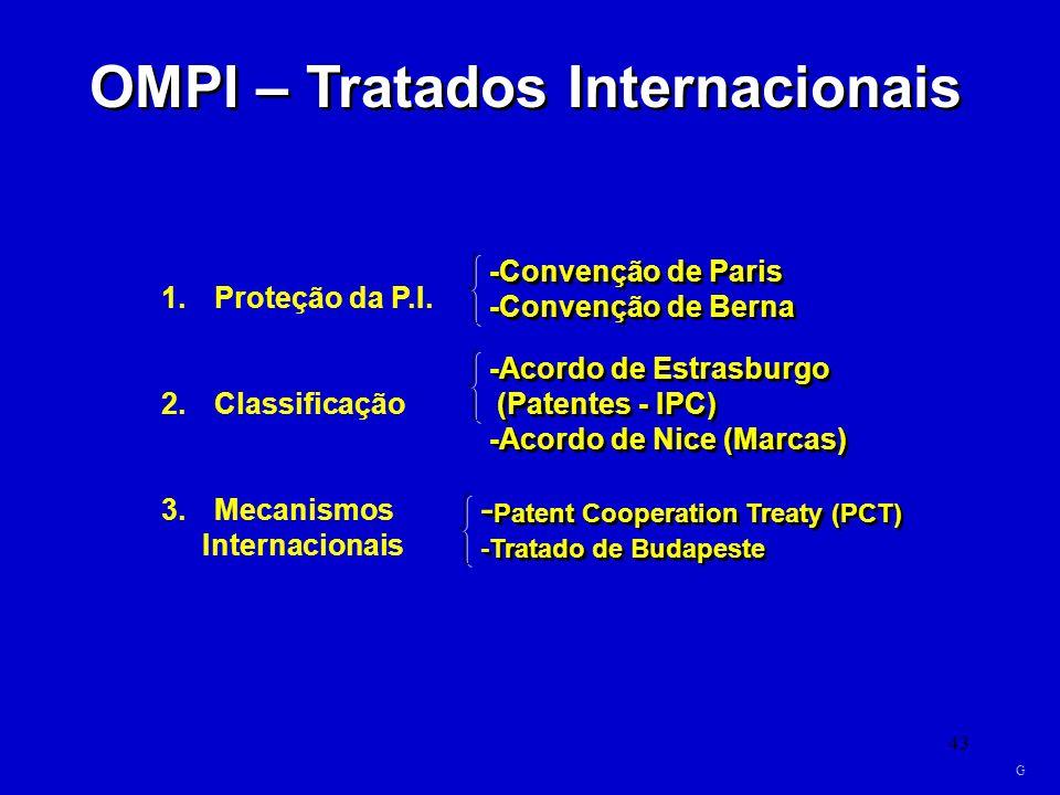 OMPI – Tratados Internacionais