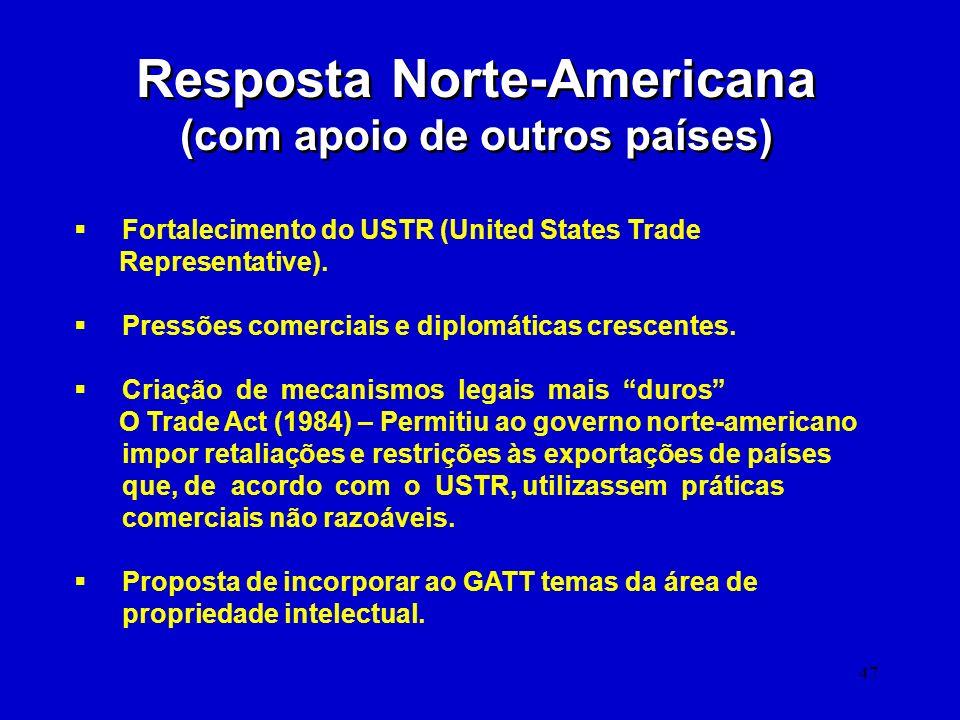 Resposta Norte-Americana (com apoio de outros países)