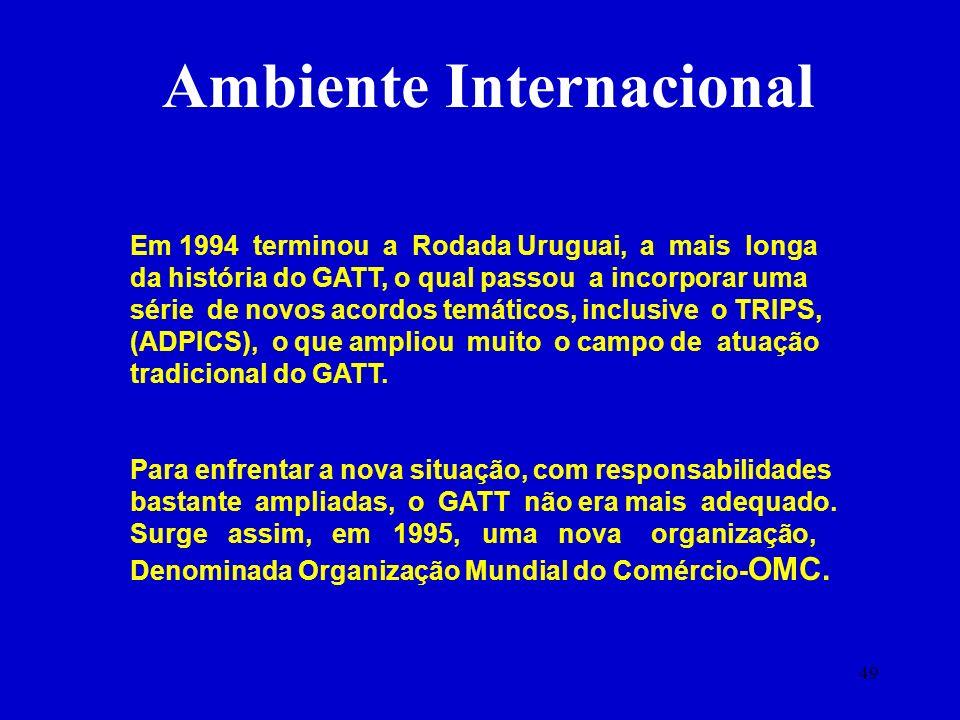 Ambiente Internacional