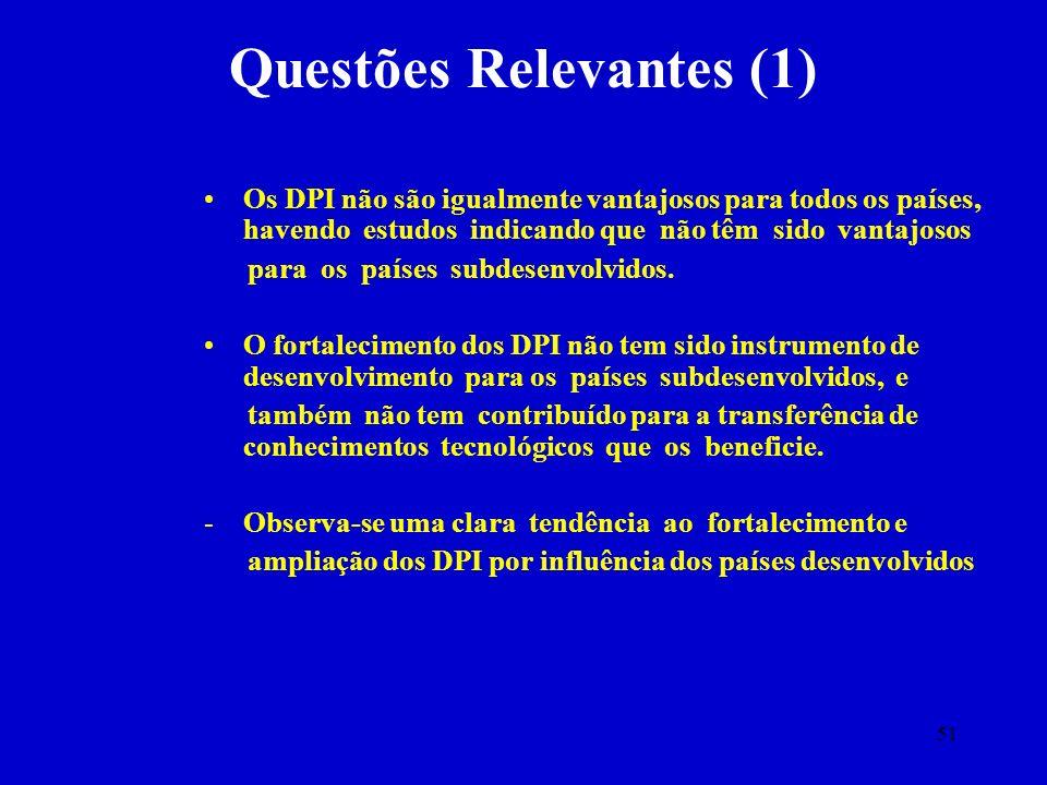 Questões Relevantes (1)