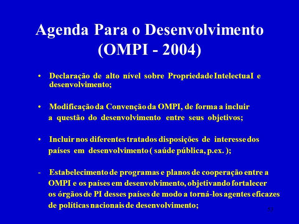 Agenda Para o Desenvolvimento (OMPI - 2004)