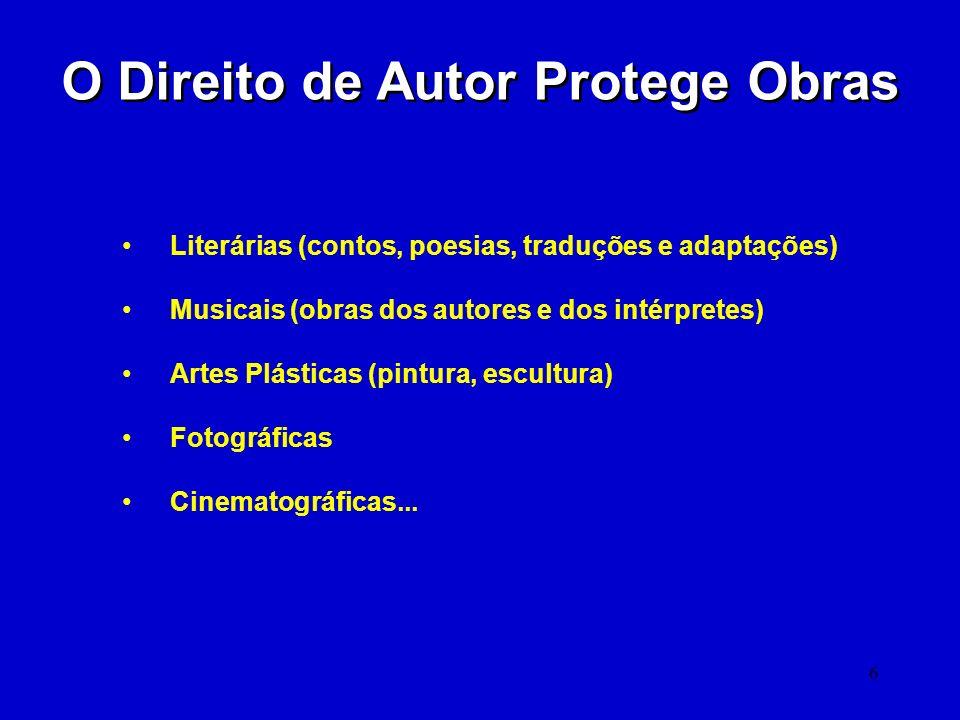 O Direito de Autor Protege Obras