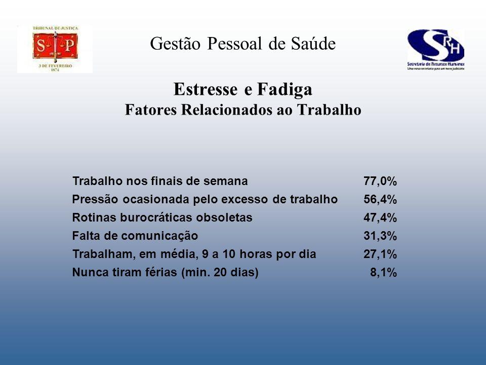 Gestão Pessoal de Saúde Estresse e Fadiga Fatores Relacionados ao Trabalho