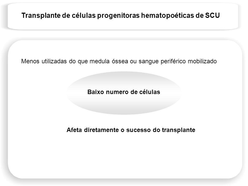 Transplante de células progenitoras hematopoéticas de SCU