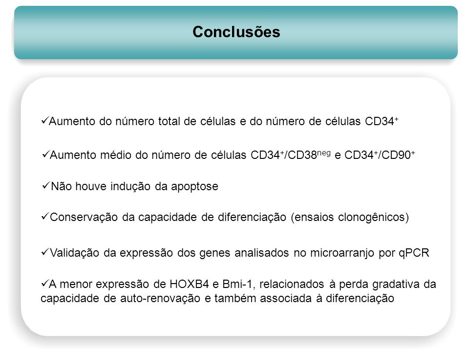 Conclusões Aumento do número total de células e do número de células CD34+ Aumento médio do número de células CD34+/CD38neg e CD34+/CD90+