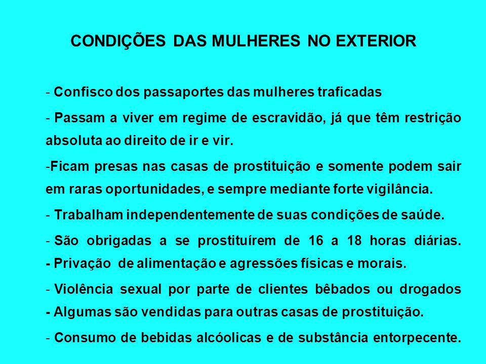 CONDIÇÕES DAS MULHERES NO EXTERIOR
