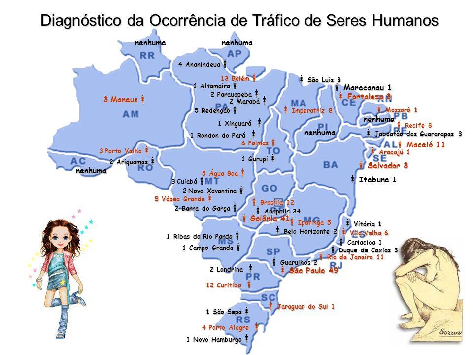 Diagnóstico da Ocorrência de Tráfico de Seres Humanos