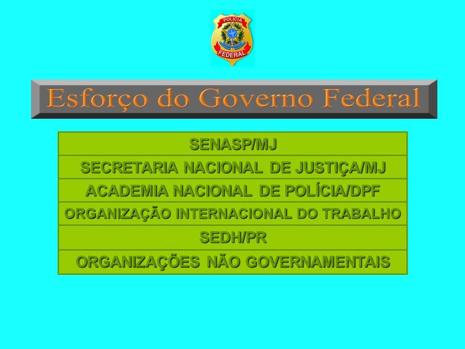 SECRETARIA NACIONAL DE JUSTIÇA/MJ