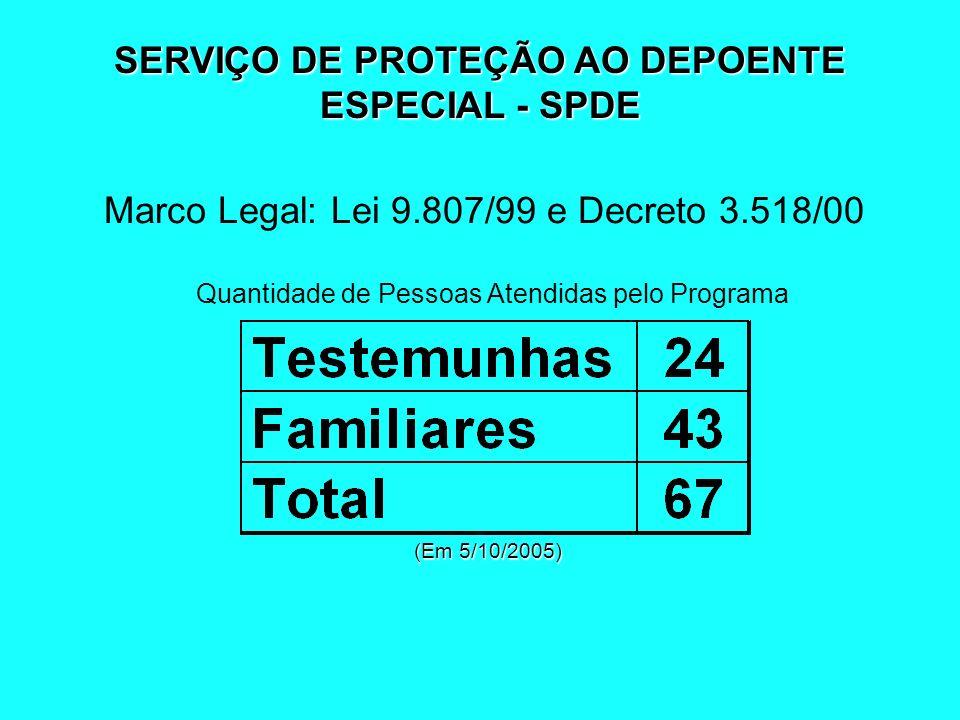 SERVIÇO DE PROTEÇÃO AO DEPOENTE ESPECIAL - SPDE