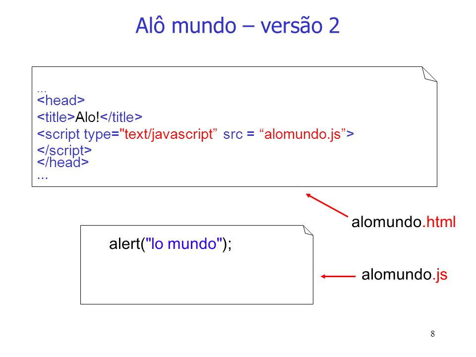 Alô mundo – versão 2 alomundo.html alert( lo mundo ); alomundo.js