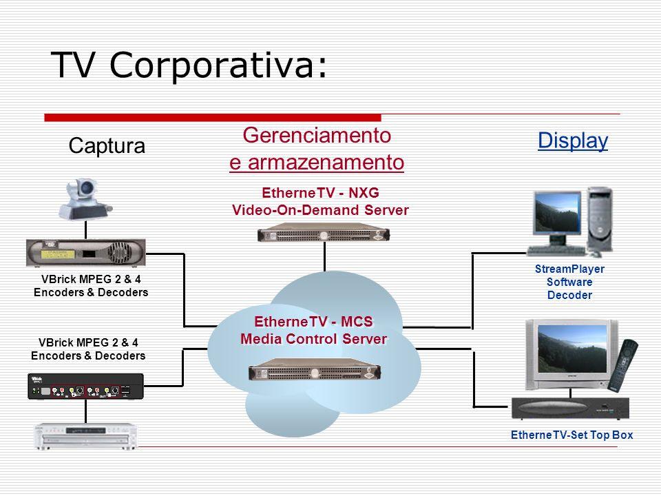 Video-On-Demand Server