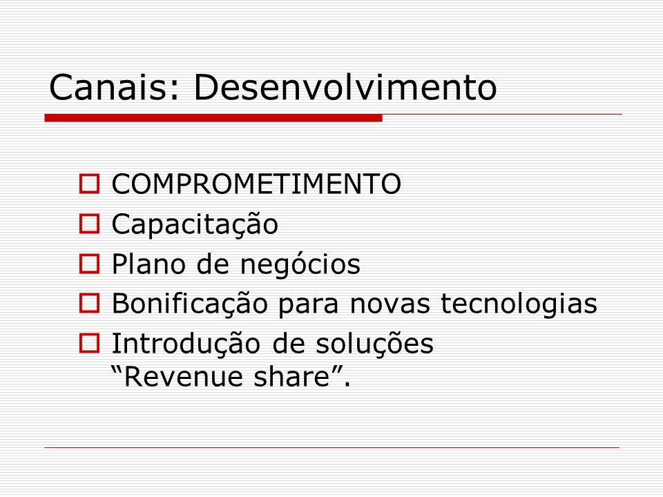 Canais: Desenvolvimento