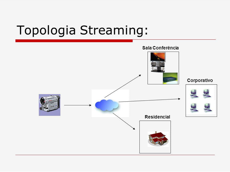 Topologia Streaming: Sala Conferência Corporativo Residencial