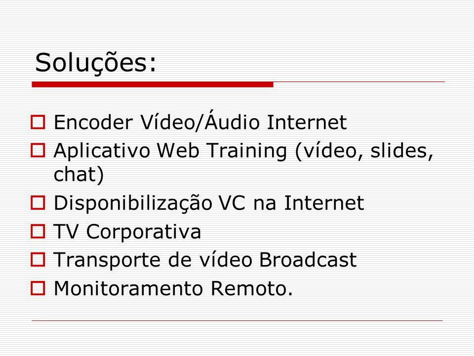 Soluções: Encoder Vídeo/Áudio Internet