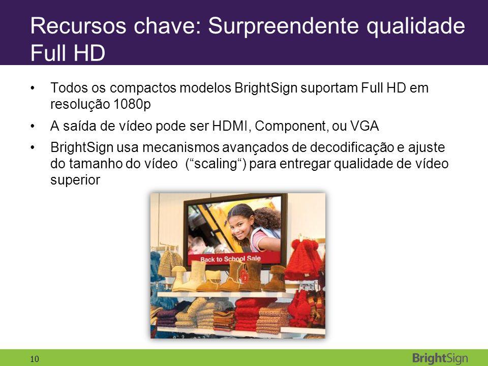 Recursos chave: Surpreendente qualidade Full HD
