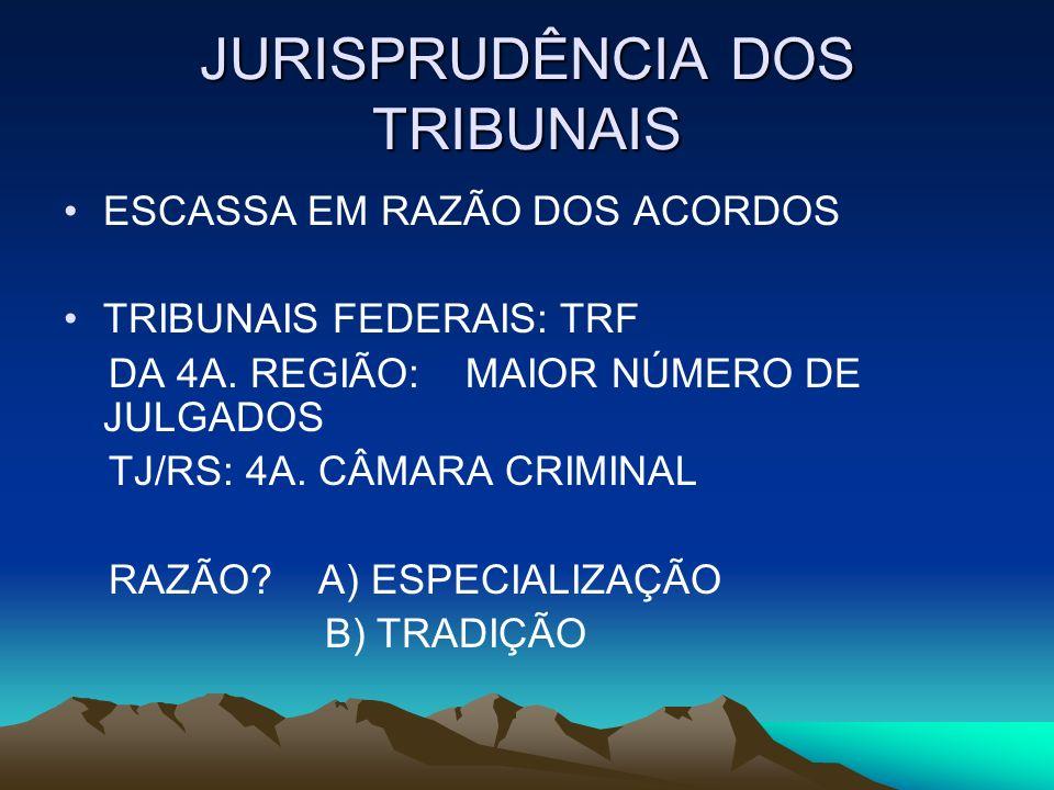 JURISPRUDÊNCIA DOS TRIBUNAIS